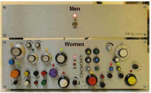 Men & Women Machines